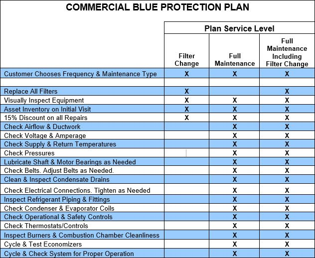 Commercial-Blue-Protection-Plan-02-19-2014