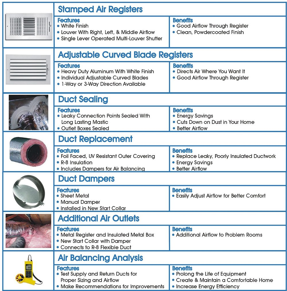 ductwork-products